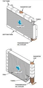 Down-Flow and Cross-Flow Radiators