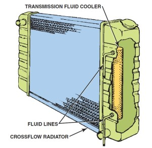Transmission Fluid Cooler in Radiator Tank